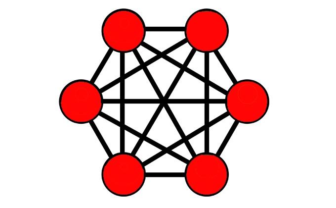 Hvad er et Mesh netværk? 1